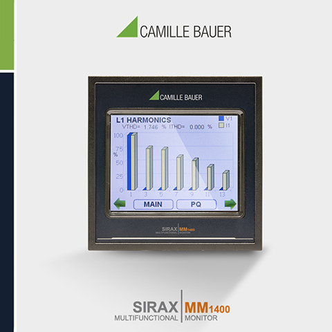 Camille Bauer SIRAX MM1400 Programmable Multifunction Panel Meter