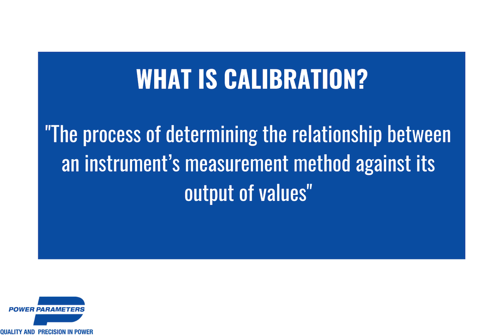 WHAT IS CALIBRATION INFOGRAPHIC